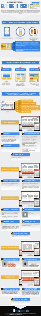 infographic-responsive-design-600